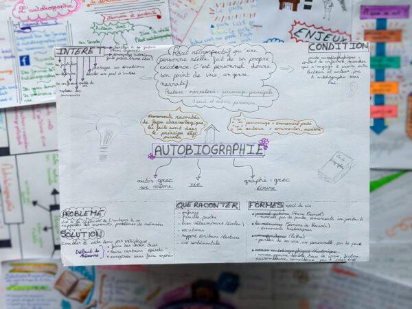 prendre des notes en 3eme séance méthodologie sketchnote